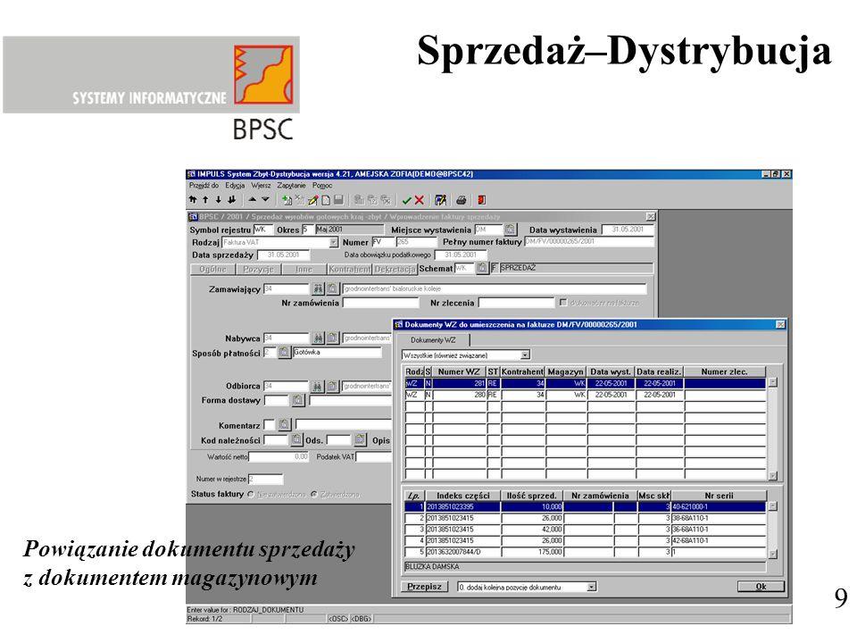 SWD - system wspomagania decyzji 40 Możliwość rozwijania pozycji nadrzędnych Możliwość przewijania stron Możliwość zmiany postaci nagłówków Różnorodn e sposoby wybierania danych Różne typy okresów Możliwość formatowania danych; planowania Cechy zestawienia tabelarycznego
