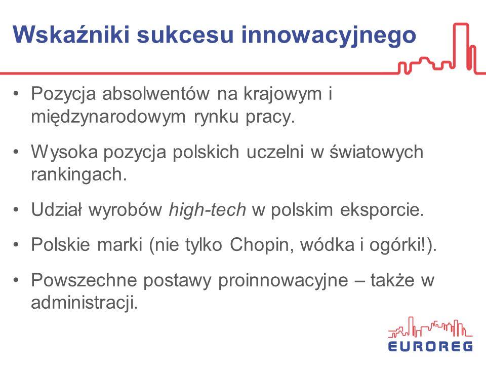 Wskaźniki sukcesu innowacyjnego Pozycja absolwentów na krajowym i międzynarodowym rynku pracy. Wysoka pozycja polskich uczelni w światowych rankingach