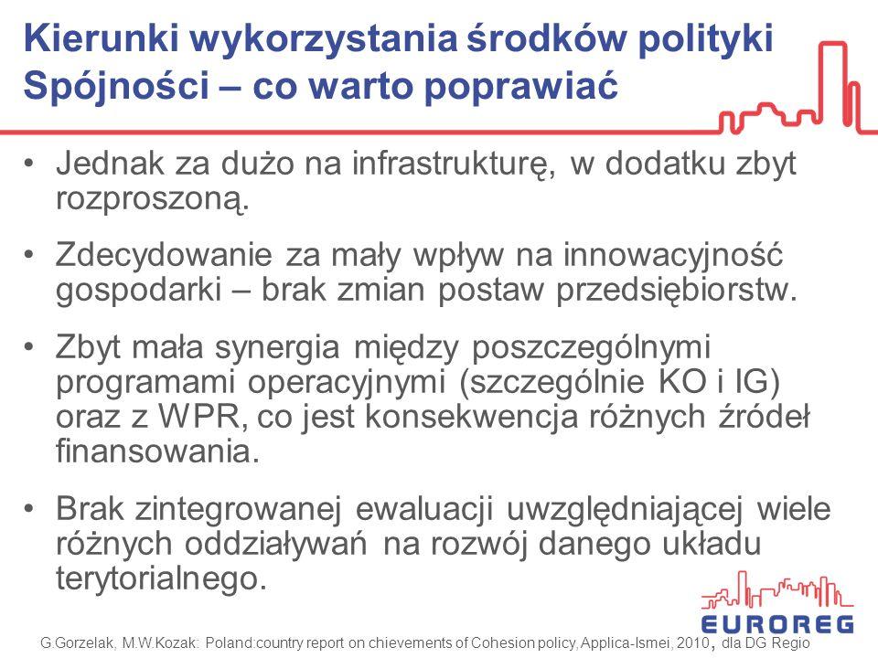 Kierunki wykorzystania środków polityki Spójności – co warto poprawiać Jednak za dużo na infrastrukturę, w dodatku zbyt rozproszoną. Zdecydowanie za m
