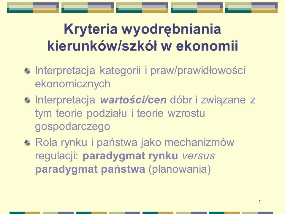Interpretacja kategorii i praw/prawidłowości ekonomicznych Czynnik historyczny vs.