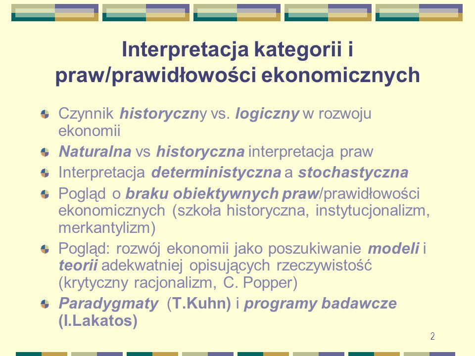 Interpretacja kategorii i praw/prawidłowości ekonomicznych Czynnik historyczny vs. logiczny w rozwoju ekonomii Naturalna vs historyczna interpretacja