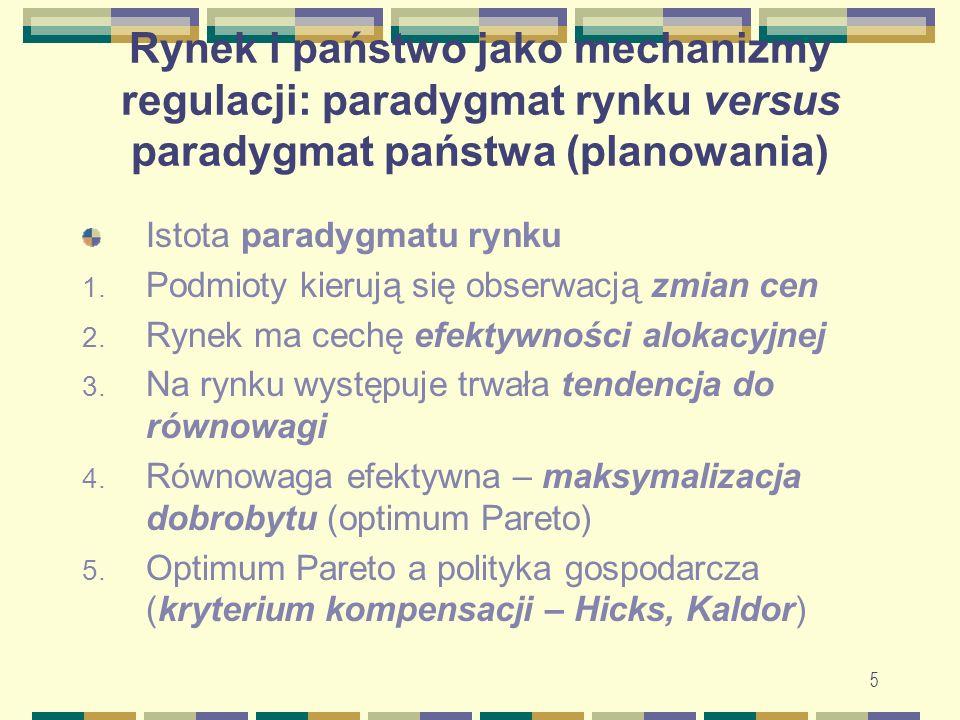 Rynek i państwo jako mechanizmy regulacji: paradygmat rynku versus paradygmat państwa (planowania) Istota paradygmatu rynku 1. Podmioty kierują się ob