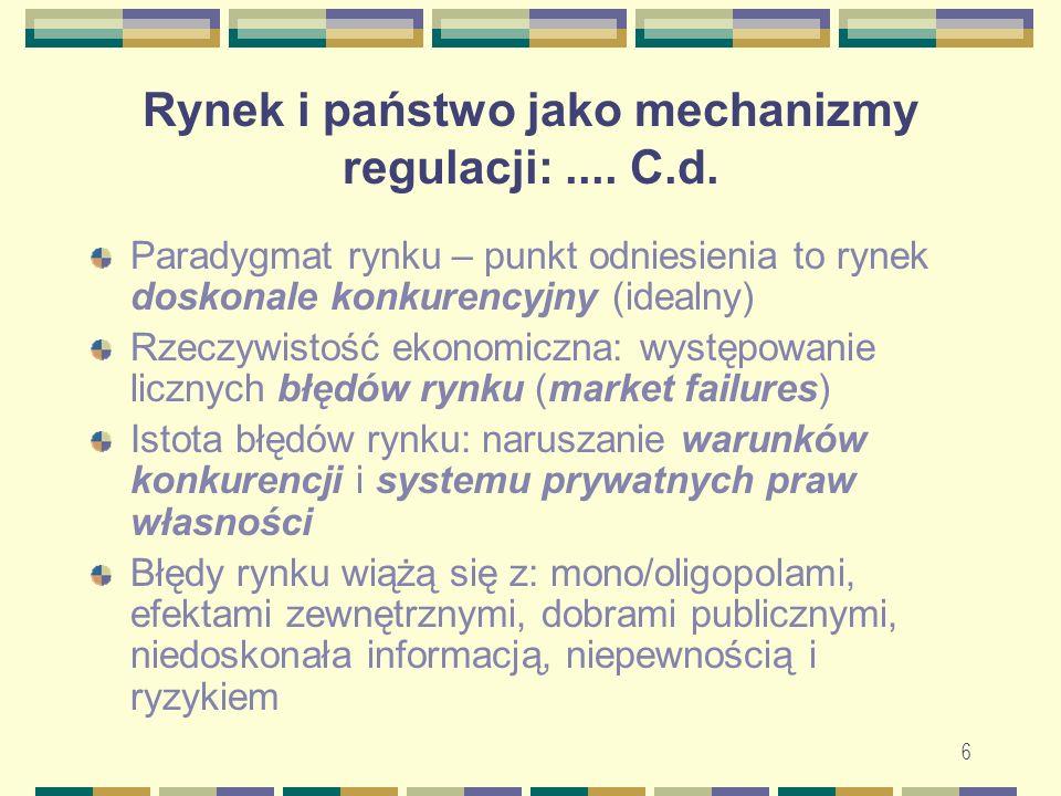Rynek i państwo jako mechanizmy regulacji:.... C.d. Paradygmat rynku – punkt odniesienia to rynek doskonale konkurencyjny (idealny) Rzeczywistość ekon