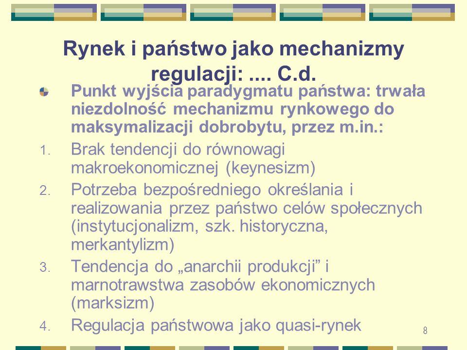 Rynek i państwo jako mechanizmy regulacji:.... C.d. Punkt wyjścia paradygmatu państwa: trwała niezdolność mechanizmu rynkowego do maksymalizacji dobro
