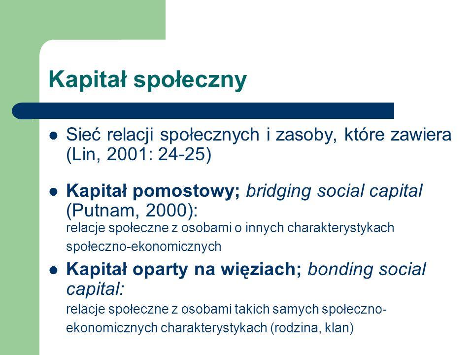 Kapitał społeczny Sieć relacji społecznych i zasoby, które zawiera (Lin, 2001: 24-25) Kapitał pomostowy; bridging social capital (Putnam, 2000): relac