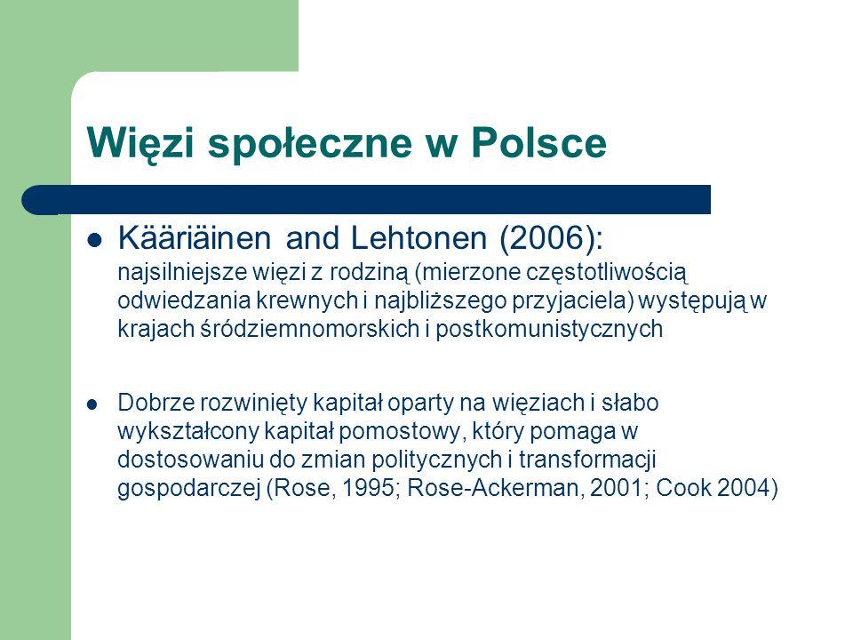 Więzi społeczne w Polsce Kääriäinen and Lehtonen (2006): najsilniejsze więzi z rodziną (mierzone częstotliwością odwiedzania krewnych i najbliższego p