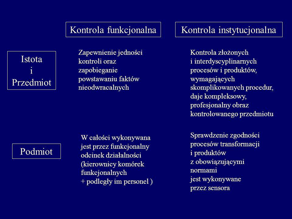 Kontrola wewnętrznaKontrola zewnętrzna W kontroli uczestniczą tylko wewnętrzne części organizacyjne, np.