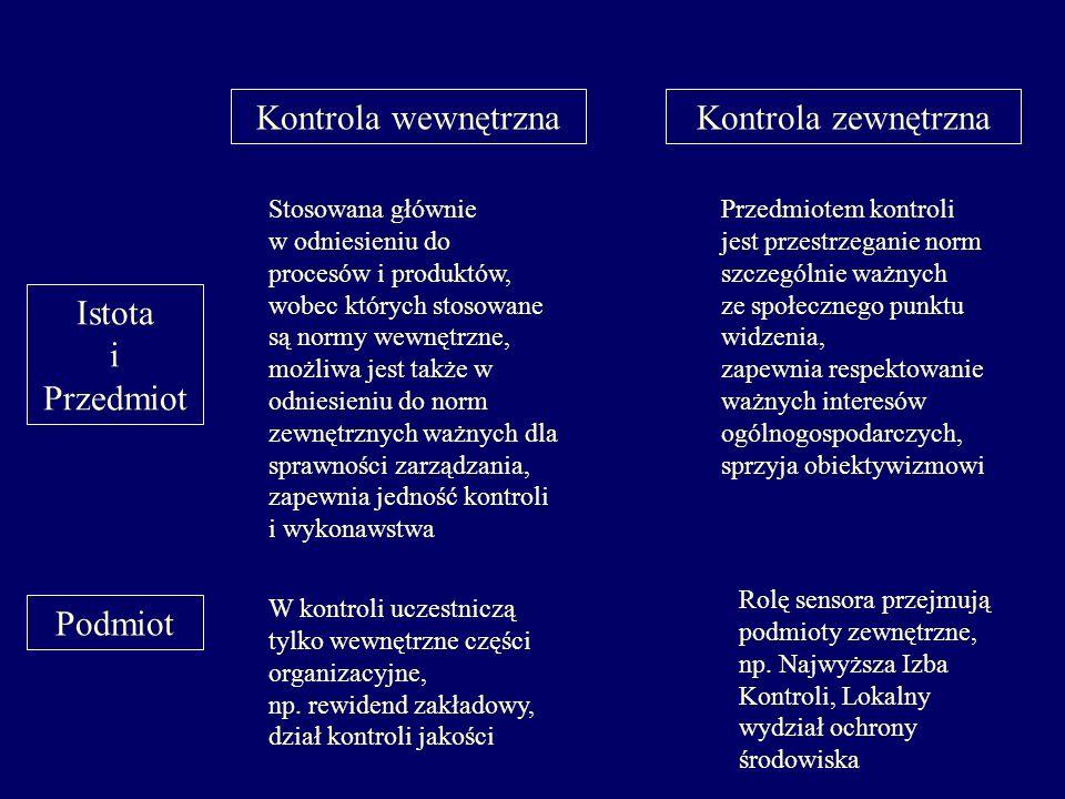 Kontrola wewnętrznaKontrola zewnętrzna W kontroli uczestniczą tylko wewnętrzne części organizacyjne, np. rewidend zakładowy, dział kontroli jakości Ro