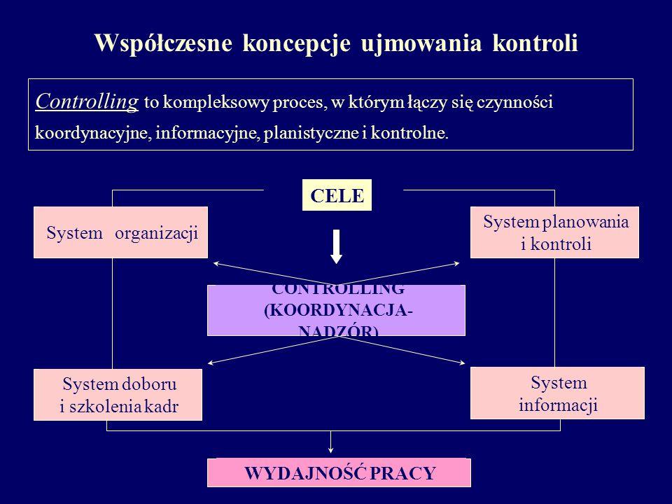 Współczesne koncepcje ujmowania kontroli Controlling to kompleksowy proces, w którym łączy się czynności koordynacyjne, informacyjne, planistyczne i k