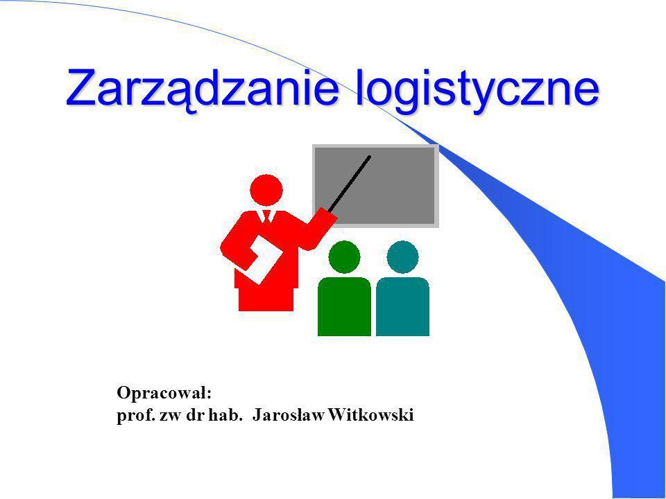 LOGISTYKA Tradycyjna Nowoczesna I.