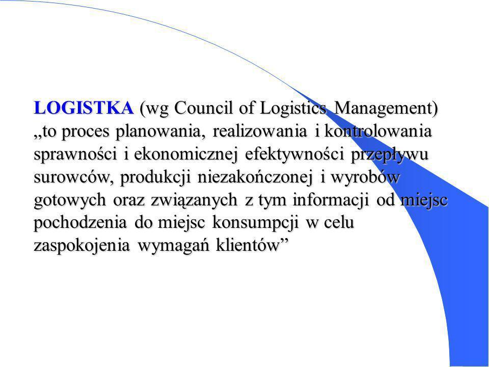 LOGISTKA(wg Council of Logistics Management) LOGISTKA (wg Council of Logistics Management) to proces planowania, realizowania i kontrolowania sprawności i ekonomicznej efektywności przepływu surowców, produkcji niezakończonej i wyrobów gotowych oraz związanych z tym informacji od miejsc pochodzenia do miejsc konsumpcji w celu zaspokojenia wymagań klientów