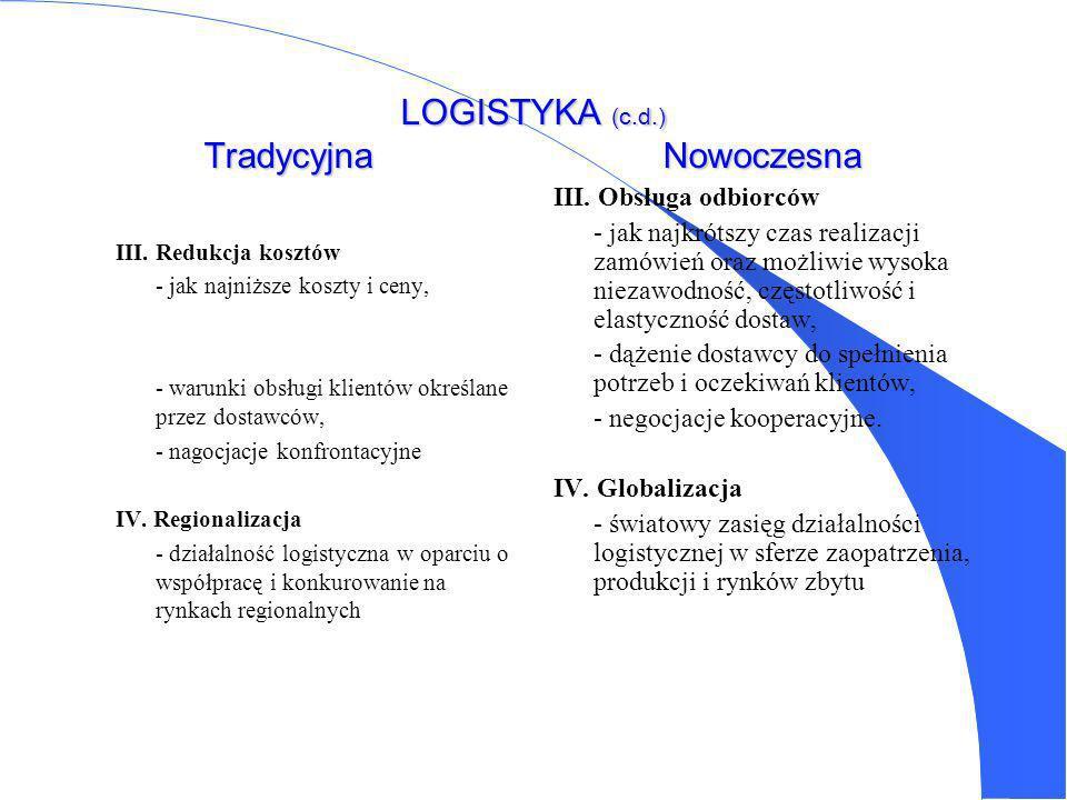LOGISTYKA Tradycyjna Nowoczesna I. Specjalizacja - koncentracja na poszczególnych fazach i działaniach logistyki, prowadząca do suboptymalizacji, - po
