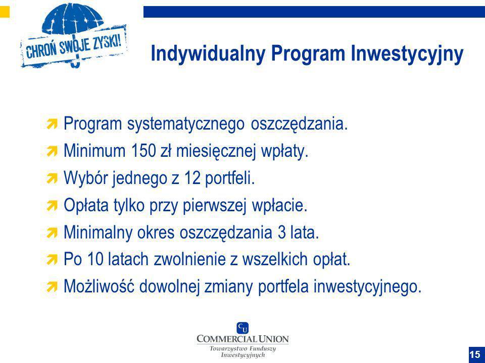 15 Indywidualny Program Inwestycyjny Program systematycznego oszczędzania. Minimum 150 zł miesięcznej wpłaty. Wybór jednego z 12 portfeli. Opłata tylk