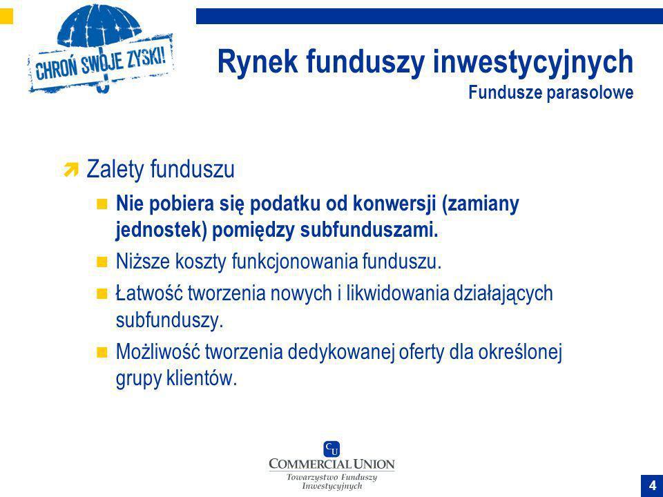4 Rynek funduszy inwestycyjnych Fundusze parasolowe Zalety funduszu Nie pobiera się podatku od konwersji (zamiany jednostek) pomiędzy subfunduszami. N