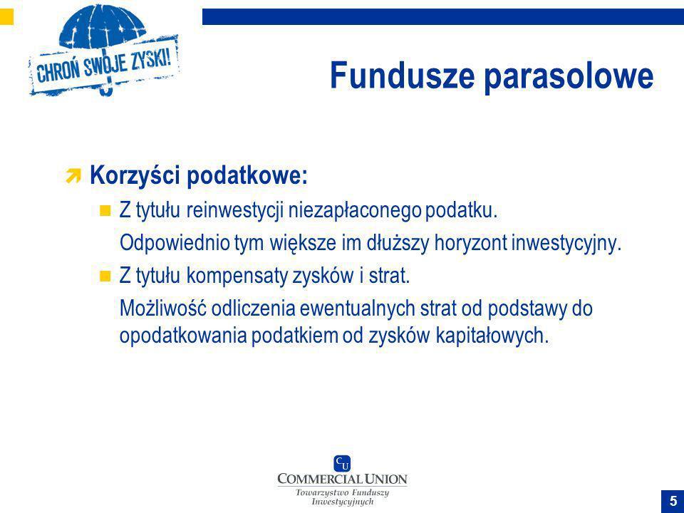 6 Fundusze parasolowe Korzyści podatkowe Scenariusz 1 – reinwestycja niezapłaconego podatku Klient decyduje się na zainwestowanie 100 000 zł na okres 3 lat.