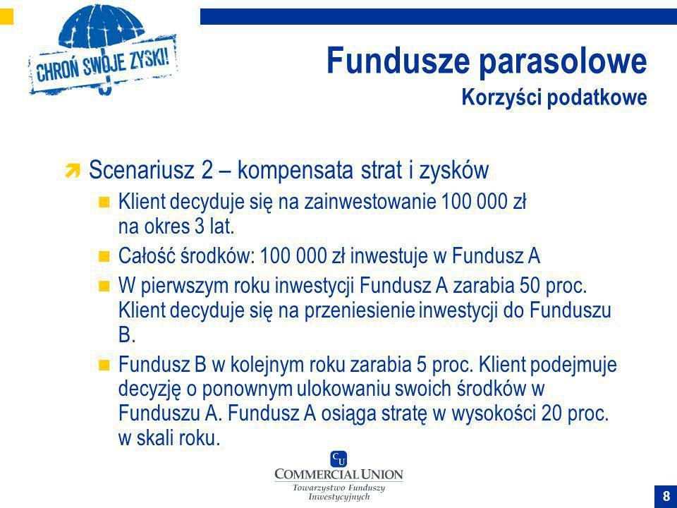 8 Fundusze parasolowe Korzyści podatkowe Scenariusz 2 – kompensata strat i zysków Klient decyduje się na zainwestowanie 100 000 zł na okres 3 lat. Cał