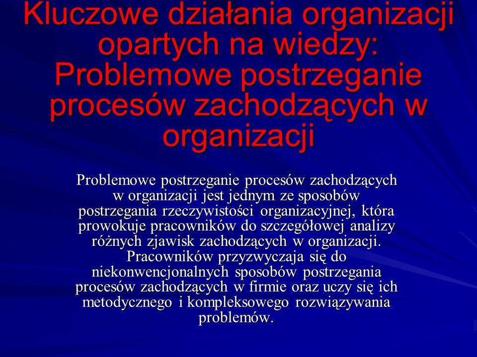 Kluczowe działania organizacji opartych na wiedzy: Problemowe postrzeganie procesów zachodzących w organizacji Problemowe postrzeganie procesów zachod