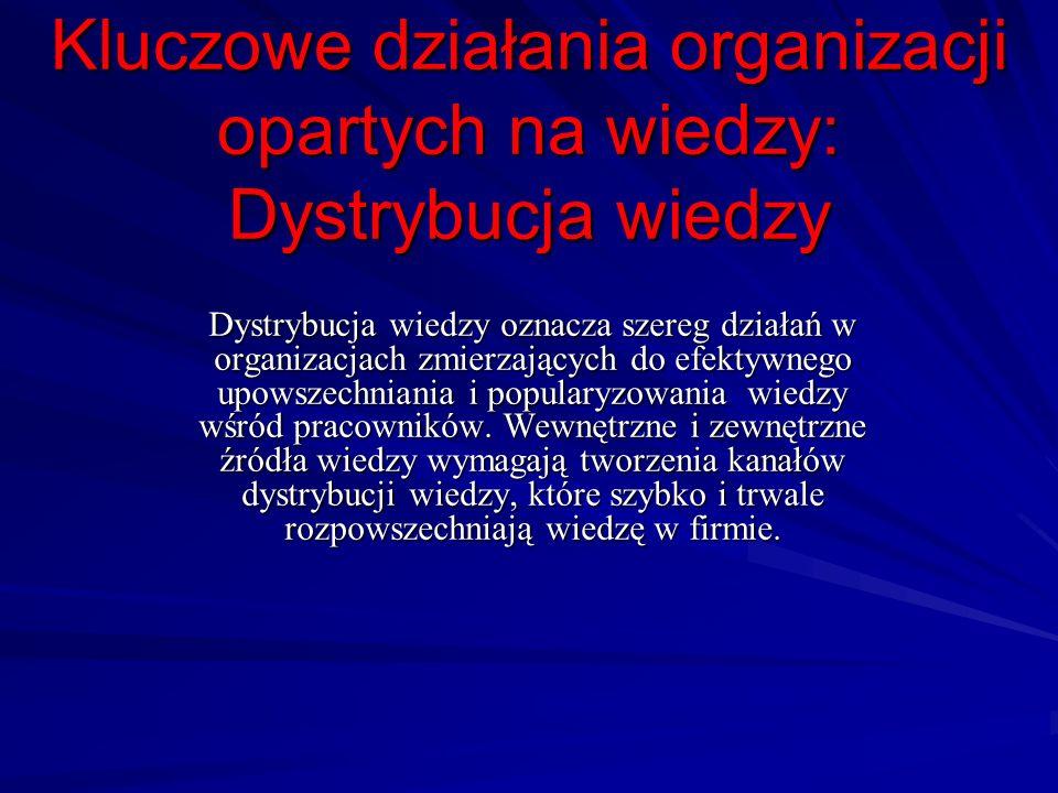 Kluczowe działania organizacji opartych na wiedzy: Dystrybucja wiedzy Dystrybucja wiedzy oznacza szereg działań w organizacjach zmierzających do efekt