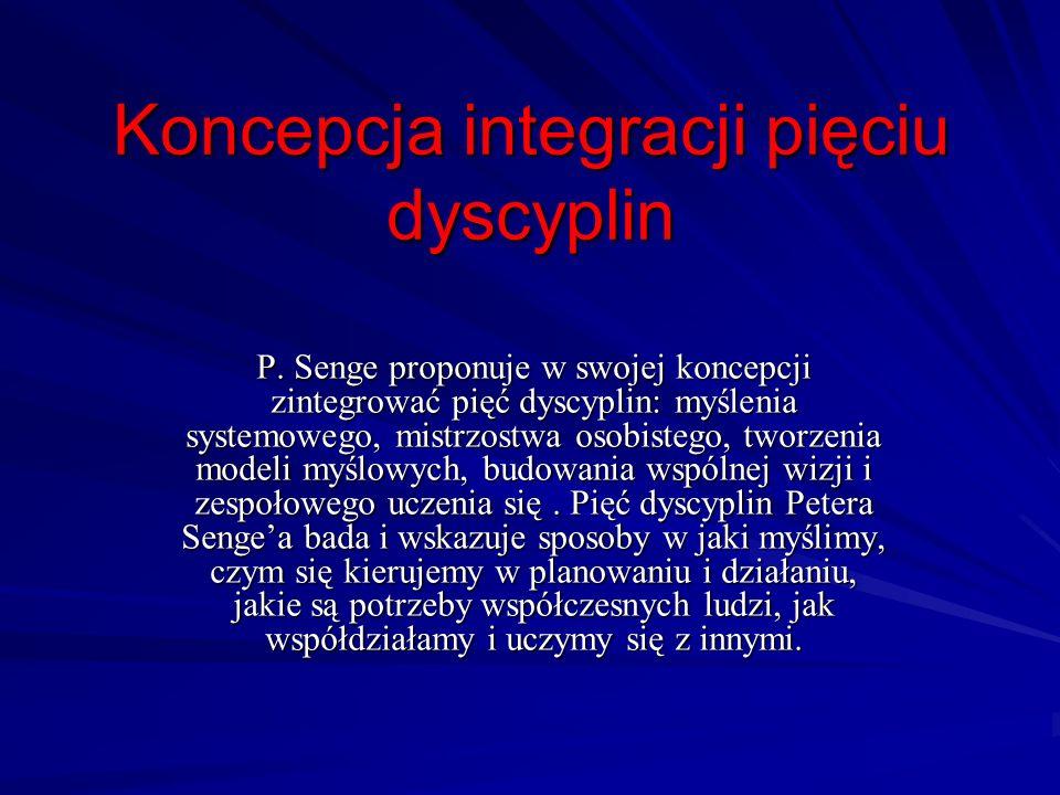 Koncepcja integracji pięciu dyscyplin P. Senge proponuje w swojej koncepcji zintegrować pięć dyscyplin: myślenia systemowego, mistrzostwa osobistego,