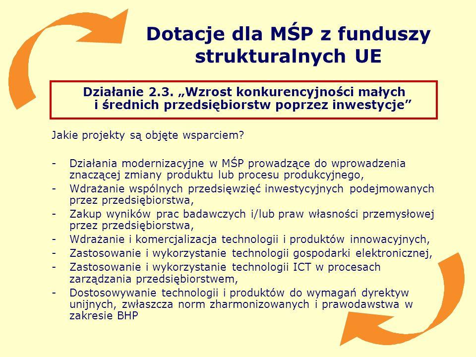 Dotacje dla MŚP z funduszy strukturalnych UE Działanie 2.3. Wzrost konkurencyjności małych i średnich przedsiębiorstw poprzez inwestycje Jakie projekt