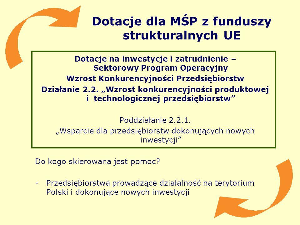 Dotacje dla MŚP z funduszy strukturalnych UE Dotacje na inwestycje i zatrudnienie – Sektorowy Program Operacyjny Wzrost Konkurencyjności Przedsiębiors