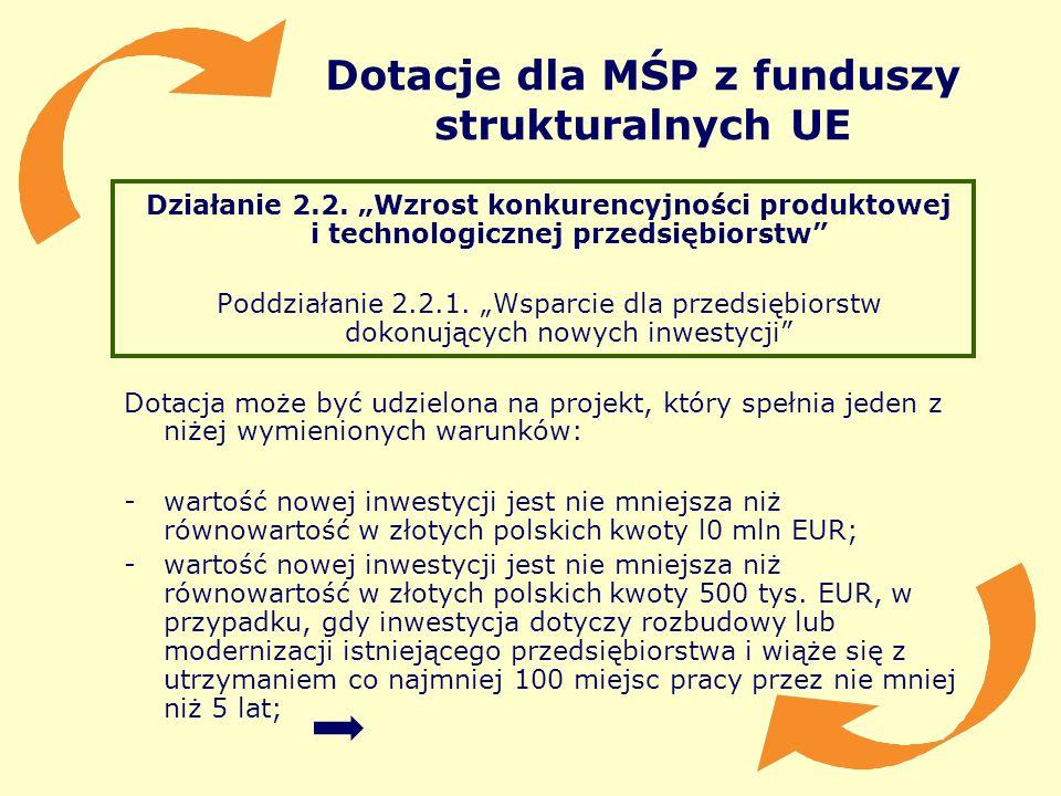 Dotacje dla MŚP z funduszy strukturalnych UE Działanie 2.2. Wzrost konkurencyjności produktowej i technologicznej przedsiębiorstw Poddziałanie 2.2.1.