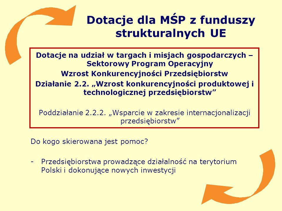 Dotacje dla MŚP z funduszy strukturalnych UE Dotacje na udział w targach i misjach gospodarczych – Sektorowy Program Operacyjny Wzrost Konkurencyjnośc