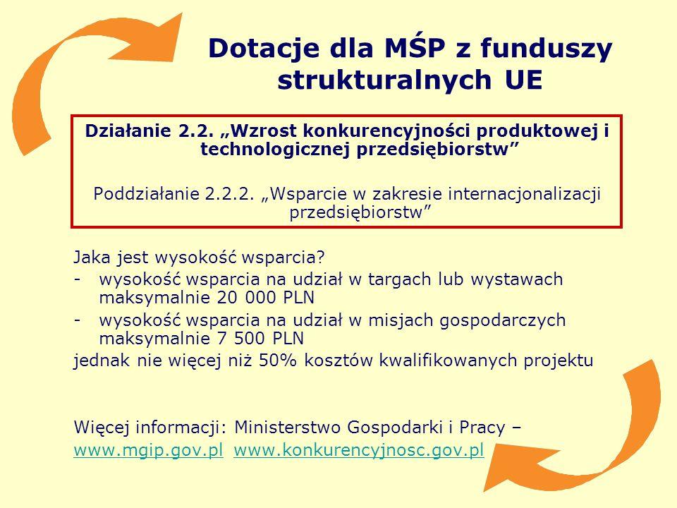 Dotacje dla MŚP z funduszy strukturalnych UE Działanie 2.2. Wzrost konkurencyjności produktowej i technologicznej przedsiębiorstw Poddziałanie 2.2.2.
