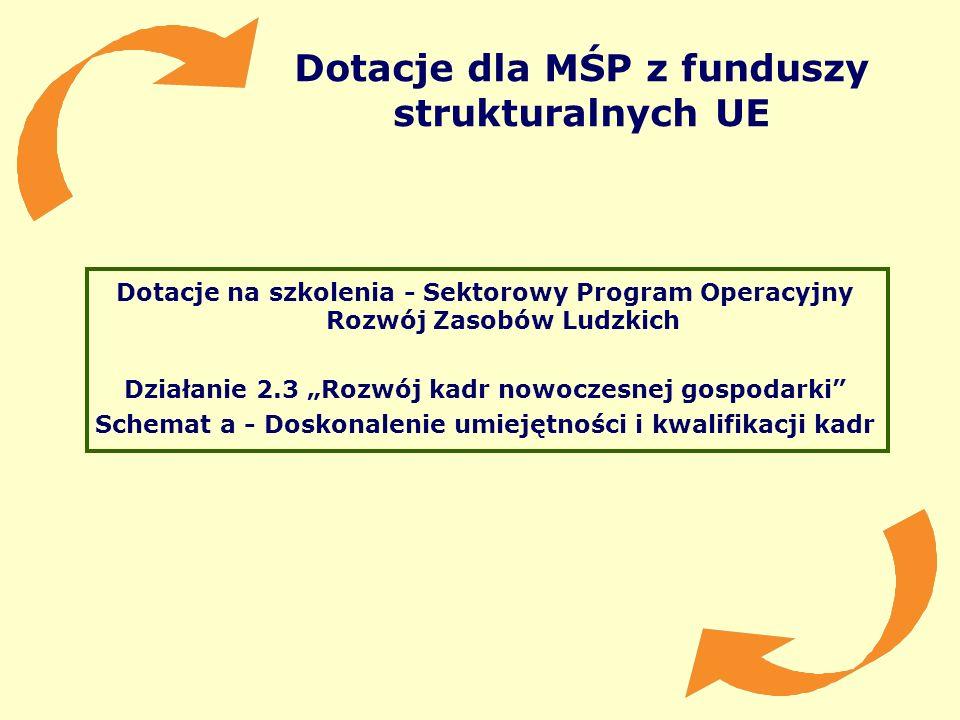 Dotacje dla MŚP z funduszy strukturalnych UE Dotacje na szkolenia - Sektorowy Program Operacyjny Rozwój Zasobów Ludzkich Działanie 2.3 Rozwój kadr now