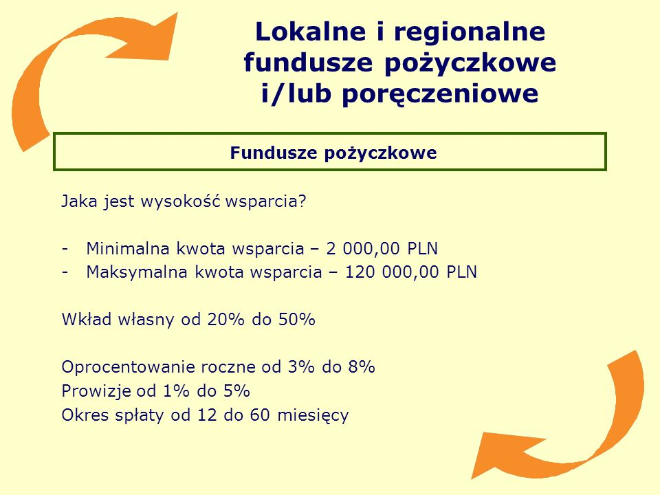 Fundusze pożyczkowe Jaka jest wysokość wsparcia? -Minimalna kwota wsparcia – 2 000,00 PLN -Maksymalna kwota wsparcia – 120 000,00 PLN Wkład własny od