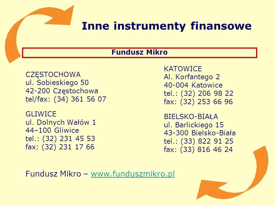 Inne instrumenty finansowe CZĘSTOCHOWA ul. Sobieskiego 50 42-200 Częstochowa tel/fax: (34) 361 56 07 GLIWICE ul. Dolnych Wałów 1 44–100 Gliwice tel.: