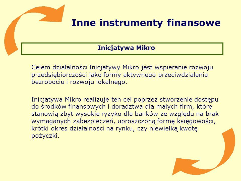 Inne instrumenty finansowe Inicjatywa Mikro Celem działalności Inicjatywy Mikro jest wspieranie rozwoju przedsiębiorczości jako formy aktywnego przeci