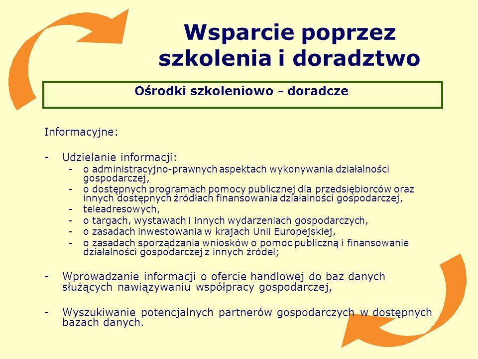 Wsparcie poprzez szkolenia i doradztwo Ośrodki szkoleniowo - doradcze Informacyjne: -Udzielanie informacji: -o administracyjno-prawnych aspektach wyko