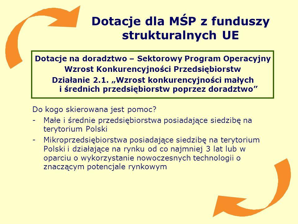 Dotacje dla MŚP z funduszy strukturalnych UE Dotacje na doradztwo – Sektorowy Program Operacyjny Wzrost Konkurencyjności Przedsiębiorstw Działanie 2.1