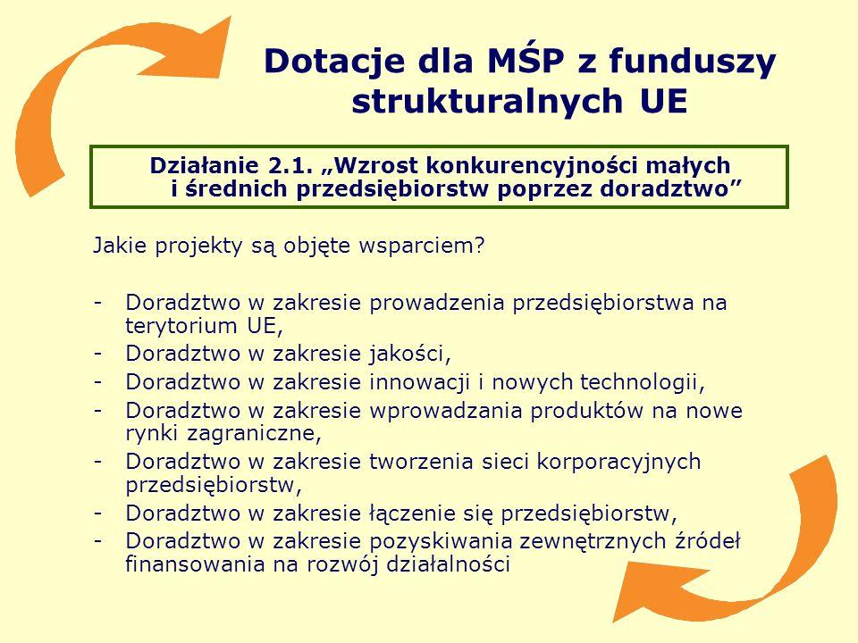 Dotacje dla MŚP z funduszy strukturalnych UE Działanie 2.1. Wzrost konkurencyjności małych i średnich przedsiębiorstw poprzez doradztwo Jakie projekty