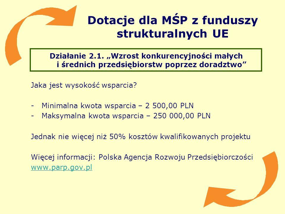 Dotacje dla MŚP z funduszy strukturalnych UE Działanie 2.3 Rozwój kadr nowoczesnej gospodarki Schemat a - Doskonalenie umiejętności i kwalifikacji kadr -studia podyplomowe dla kadr zarządzających i pracowników przedsiębiorstw, służące podwyższaniu kwalifikacji lub nabyciu nowych kwalifikacji, -praktyczne szkolenia i staże dla pracowników przedsiębiorstw w instytucjach naukowo-badawczych, -podwyższanie umiejętności i kwalifikacji pracowników o niskim poziomie przygotowania do pracy (niskie kwalifikacje, upośledzenie społeczne).