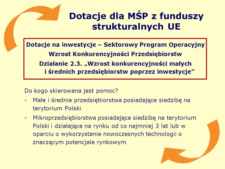 Dotacje dla MŚP z funduszy strukturalnych UE Dotacje na inwestycje – Sektorowy Program Operacyjny Wzrost Konkurencyjności Przedsiębiorstw Działanie 2.