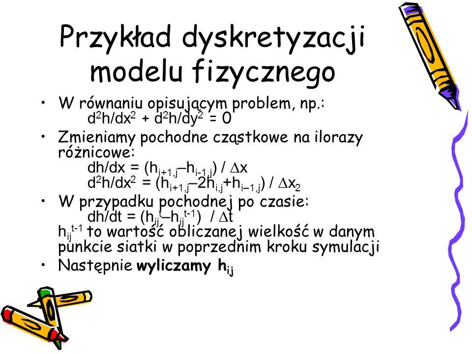 Przykład dyskretyzacji modelu fizycznego W równaniu opisującym problem, np.: d 2 h/dx 2 + d 2 h/dy 2 = 0 Zmieniamy pochodne cząstkowe na ilorazy różni