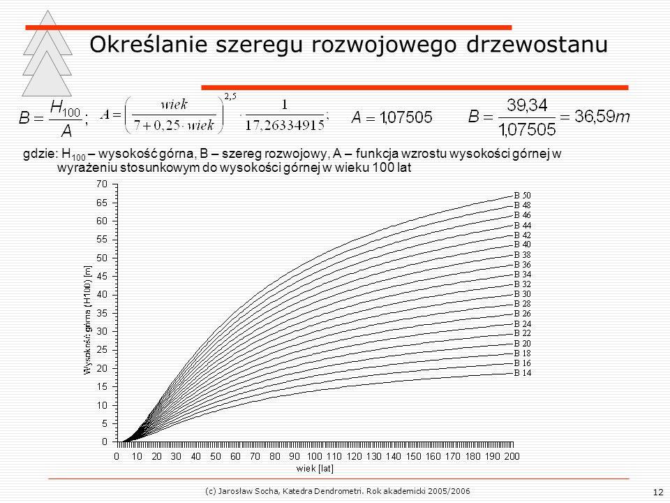 (c) Jarosław Socha, Katedra Dendrometri. Rok akademicki 2005/2006 12 Określanie szeregu rozwojowego drzewostanu gdzie: H 100 – wysokość górna, B – sze