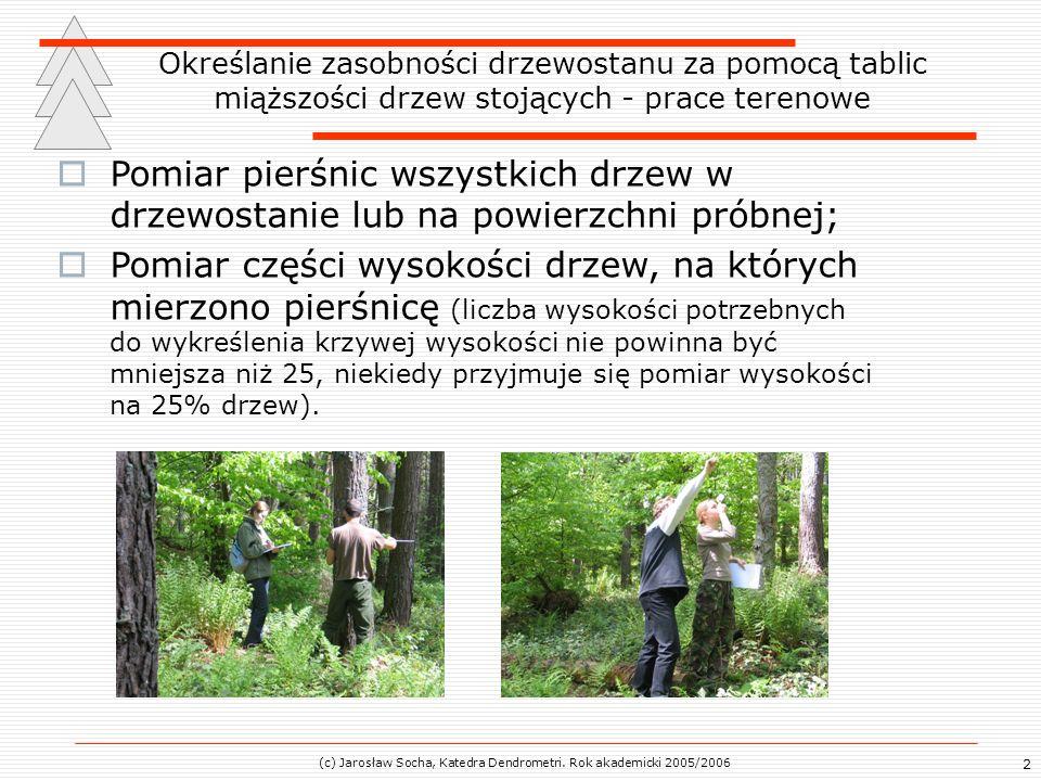 (c) Jarosław Socha, Katedra Dendrometri. Rok akademicki 2005/2006 2 Określanie zasobności drzewostanu za pomocą tablic miąższości drzew stojących - pr