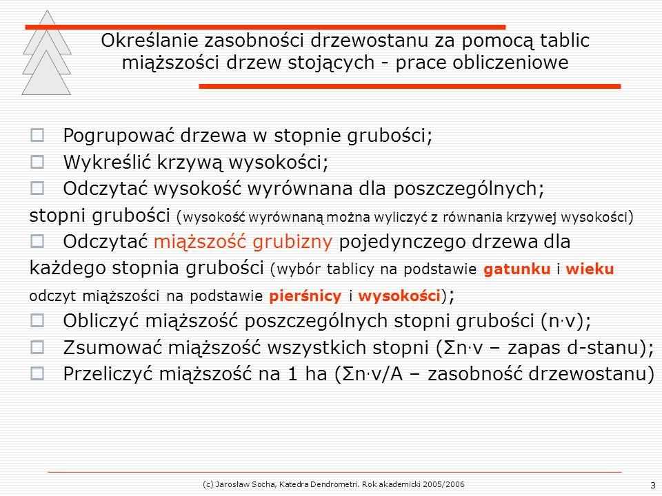 (c) Jarosław Socha, Katedra Dendrometri. Rok akademicki 2005/2006 3 Określanie zasobności drzewostanu za pomocą tablic miąższości drzew stojących - pr
