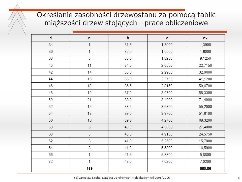 (c) Jarosław Socha, Katedra Dendrometri. Rok akademicki 2005/2006 4 Określanie zasobności drzewostanu za pomocą tablic miąższości drzew stojących - pr