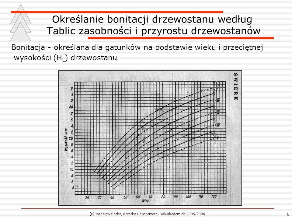 (c) Jarosław Socha, Katedra Dendrometri. Rok akademicki 2005/2006 6 Określanie bonitacji drzewostanu według Tablic zasobności i przyrostu drzewostanów