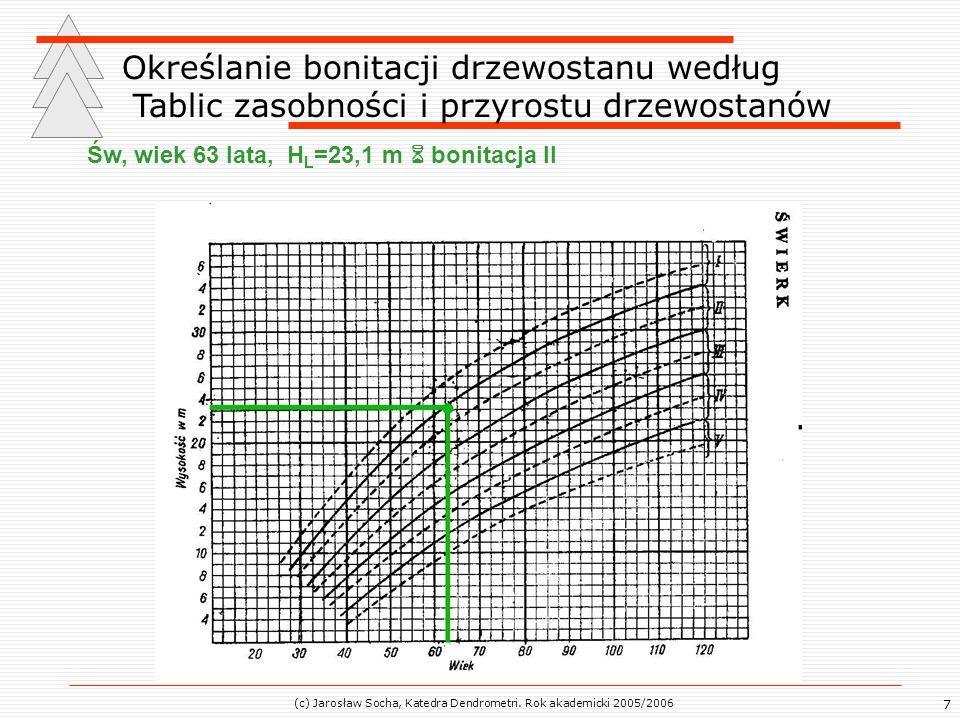 (c) Jarosław Socha, Katedra Dendrometri. Rok akademicki 2005/2006 7 Określanie bonitacji drzewostanu według Tablic zasobności i przyrostu drzewostanów
