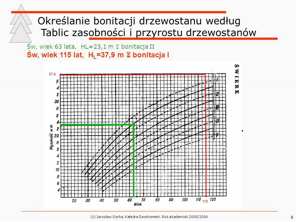 (c) Jarosław Socha, Katedra Dendrometri. Rok akademicki 2005/2006 8 Określanie bonitacji drzewostanu według Tablic zasobności i przyrostu drzewostanów