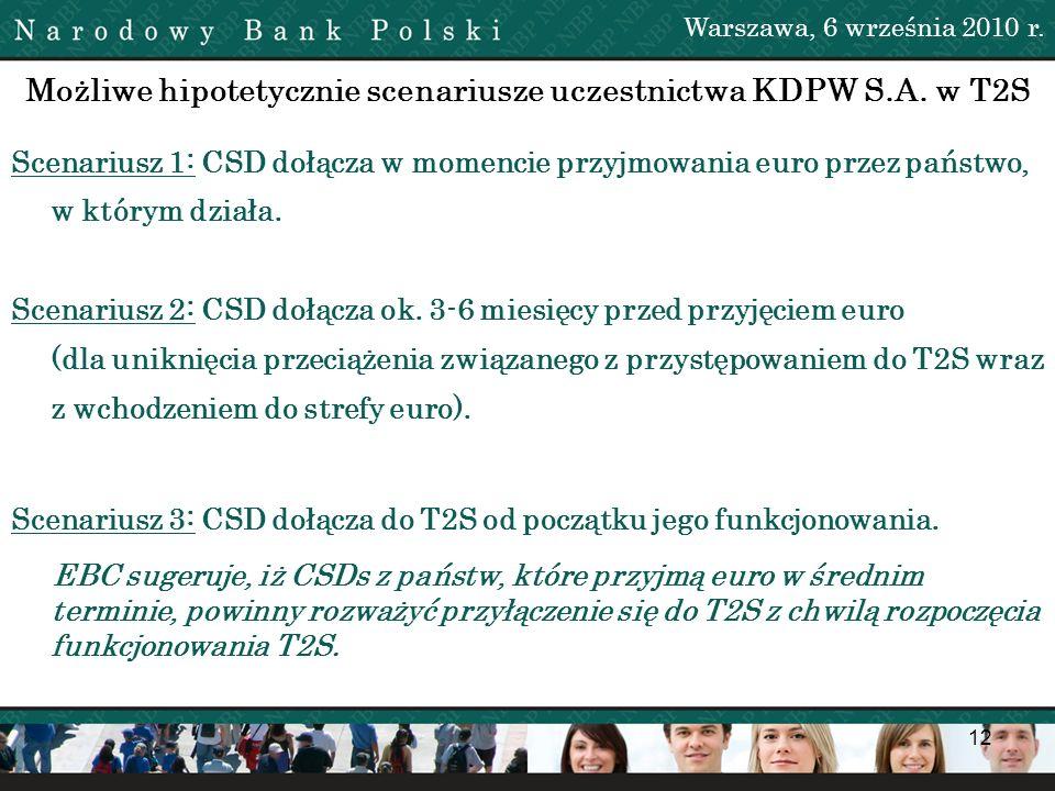 12 Możliwe hipotetycznie scenariusze uczestnictwa KDPW S.A. w T2S Scenariusz 1: CSD dołącza w momencie przyjmowania euro przez państwo, w którym dział