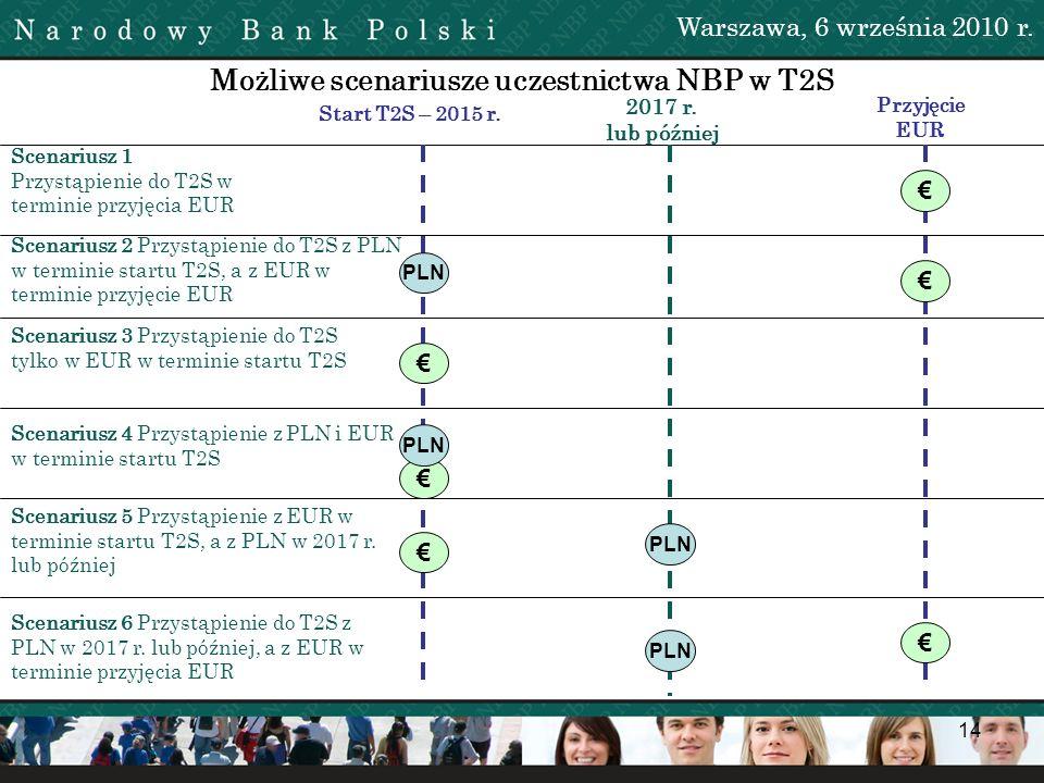 14 Możliwe scenariusze uczestnictwa NBP w T2S Warszawa, 6 września 2010 r. 2017 r. lub później Start T2S – 2015 r. Scenariusz 1 Przystąpienie do T2S w