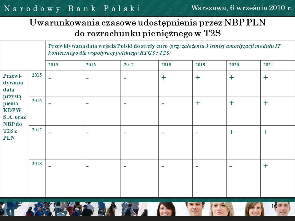 16 Uwarunkowania czasowe udostępnienia przez NBP PLN do rozrachunku pieniężnego w T2S Warszawa, 6 września 2010 r. Przewidywana data wejścia Polski do