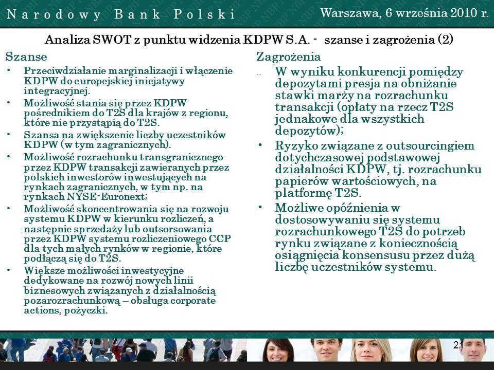 21 Analiza SWOT z punktu widzenia KDPW S.A. - szanse i zagrożenia (2) Szanse Przeciwdziałanie marginalizacji i włączenie KDPW do europejskiej inicjaty