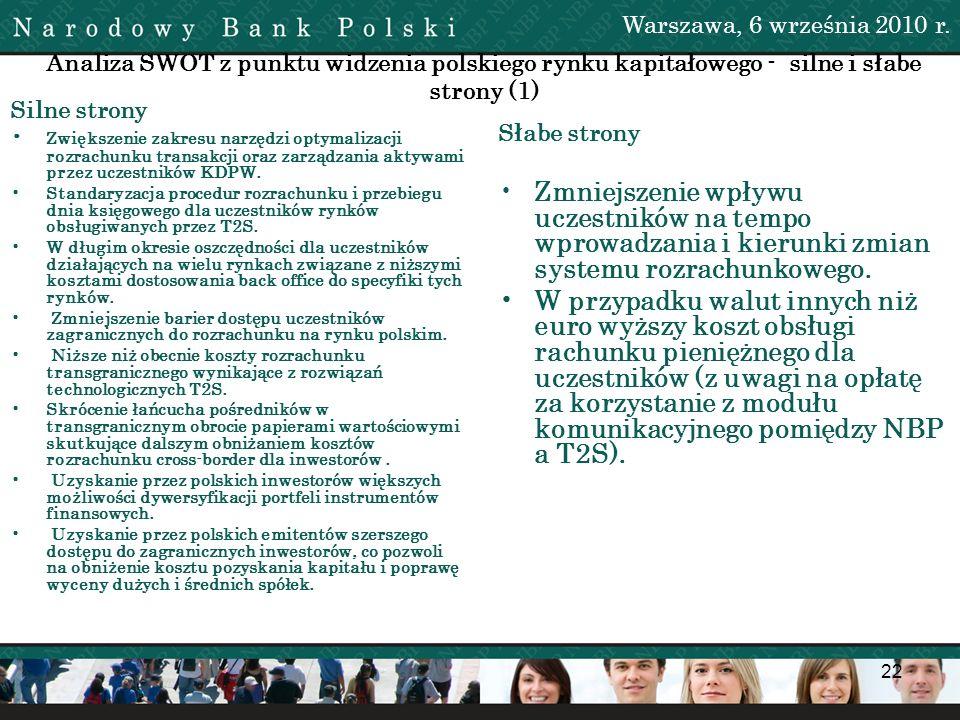 22 Analiza SWOT z punktu widzenia polskiego rynku kapitałowego - silne i słabe strony (1) Silne strony Zwiększenie zakresu narzędzi optymalizacji rozr